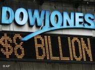 Otmetka v 17 000 punktov sdalas indeksu Dow Jones bez boya